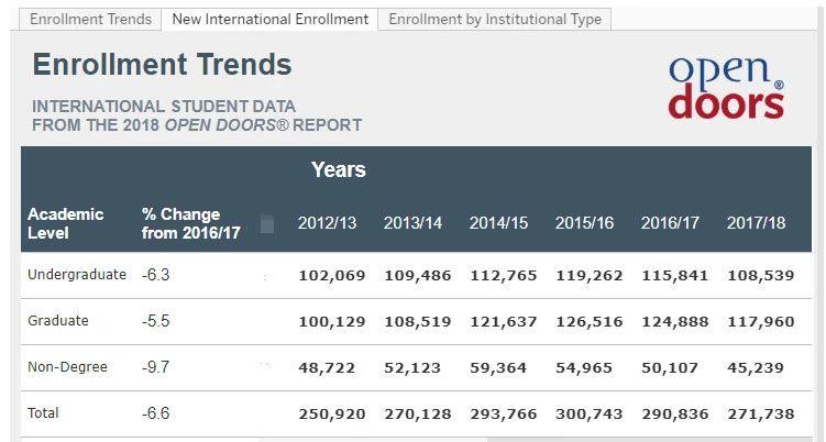 新增国际生趋势图.jpg