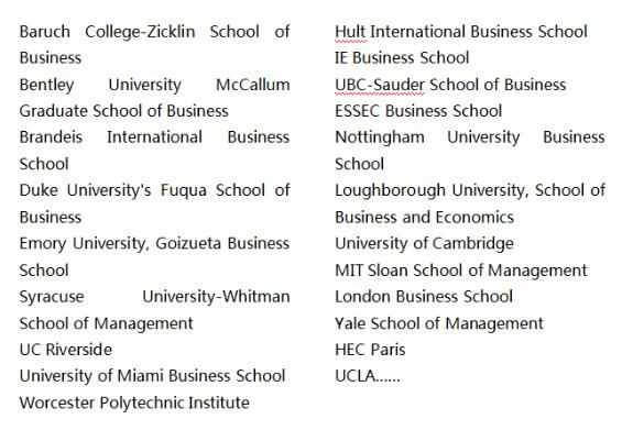 Access Masters 中国及国际巡展合作学校