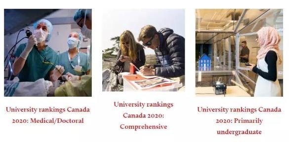 2020年麦考林加拿大大学排名出炉,这些大学名列前茅!