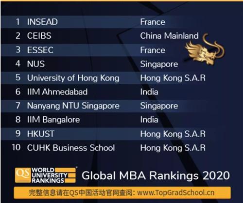 亚洲MBA TOP10.jpg