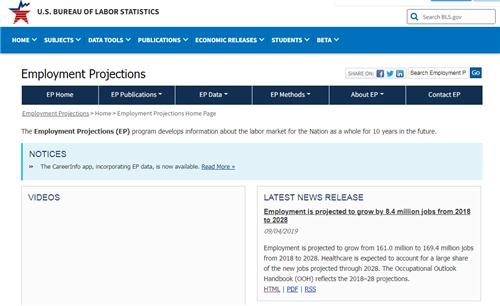 美国劳工统计局每两年就会发布一次就业预测.png
